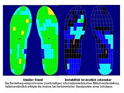 Biomechanik: Dyn. Wechselwirkung 1